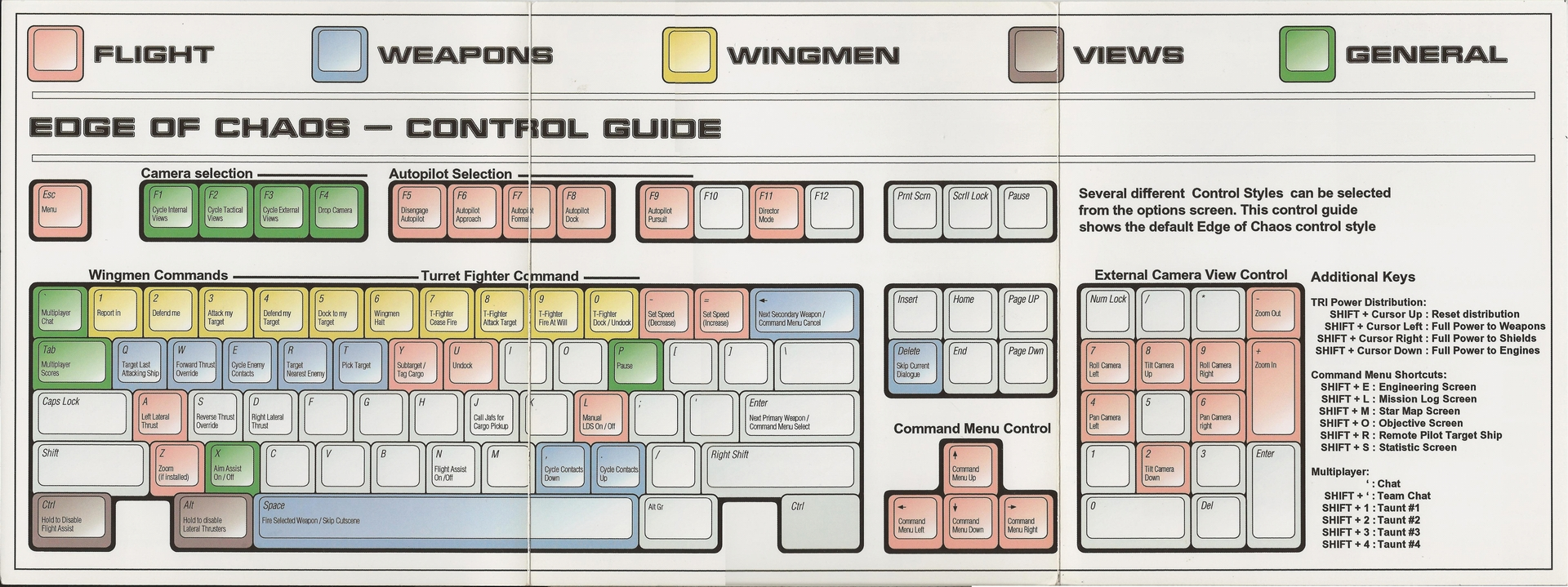 I-War 2 Keyboard Reference Card - Independence War II - Edge